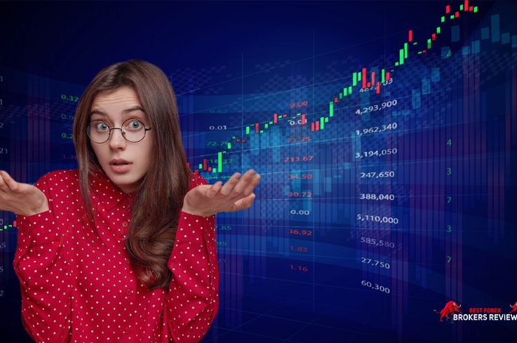 Forex Learning Resources