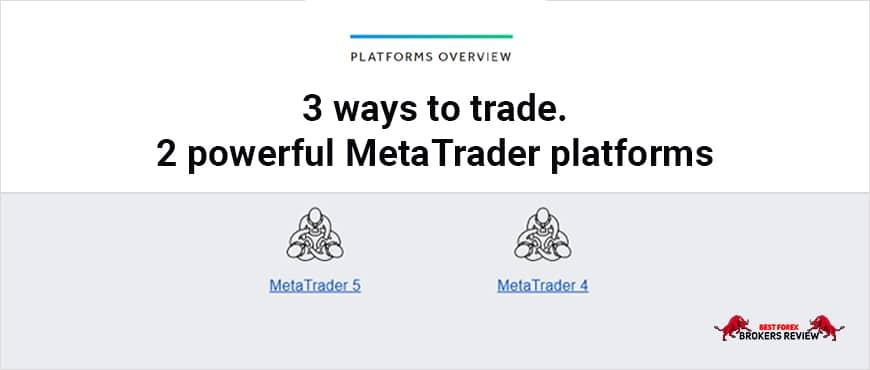 Oanda Trading Platform Review